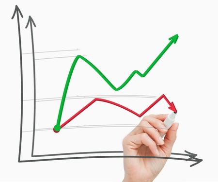 FXのレバレッジ規制 最大25倍から10倍にダウン