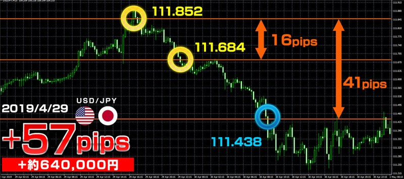 Time-Saving FX(タイムセービングFX) チャート画像その2