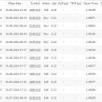 Volatility Factor検証 運用成績(1月第2週)