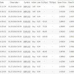 Volatility Factor検証 運用成績(1月第5週)