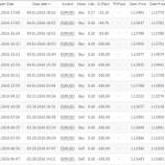 Volatility Factor検証 運用成績(3月第5週)