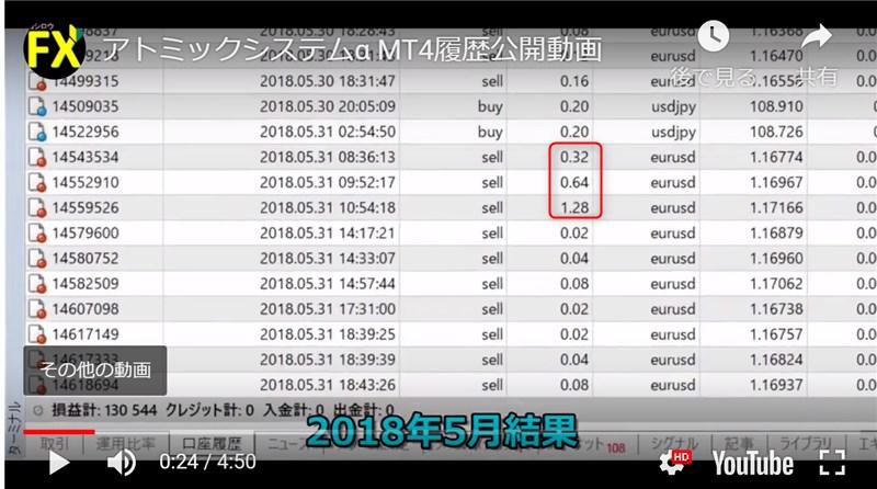 FX自動売買アトミックシステムα トレード履歴