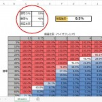 バルサラの破産確率のエクセルプログラムをプレゼント