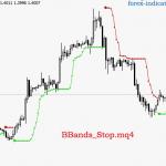 BBands_Stop(無料インジケーター)