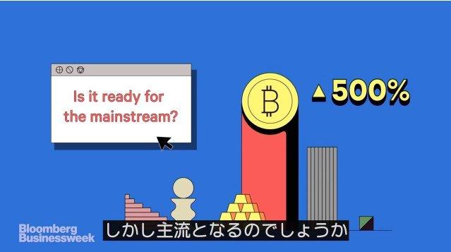 ビットコイン価格急騰の裏に「ミセス・ワタナベ」⇒証拠金を超える損失が続発?