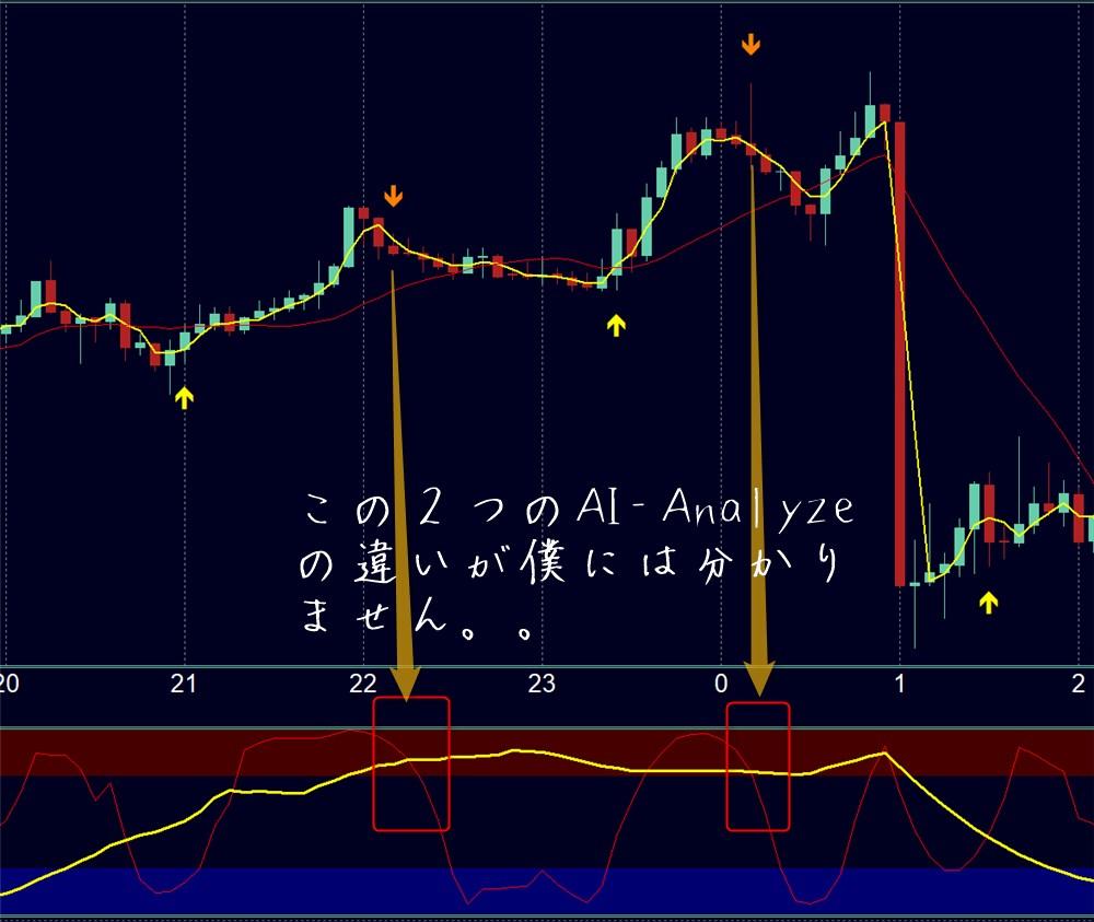 ブラックAIストラテジーFX:ドル円(9月3日)