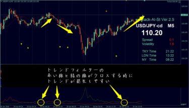 ブラックAIストラテジーFX:ドル円(1月20日)
