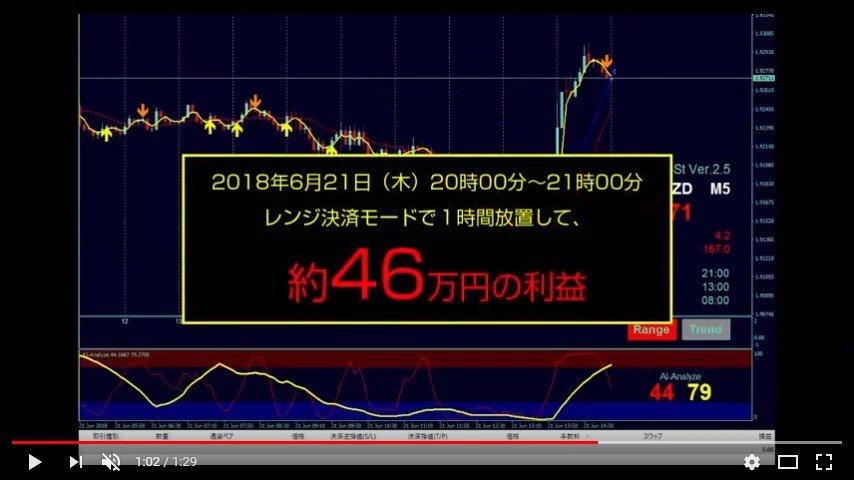 ブラックAIストラテジーFX 最新トレード動画で自動決済122.9pips