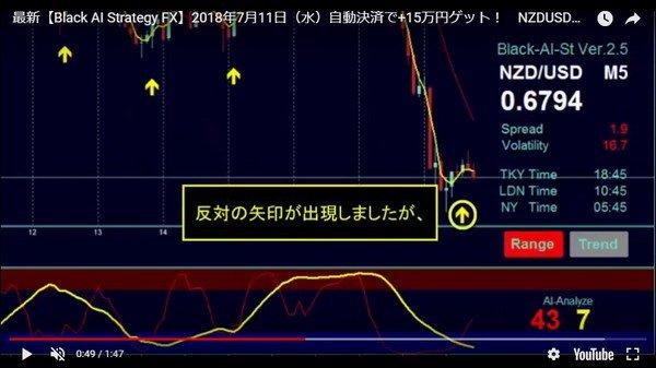 ブラックAIストラテジーFX 最新トレード動画で自動決済→25.6pips