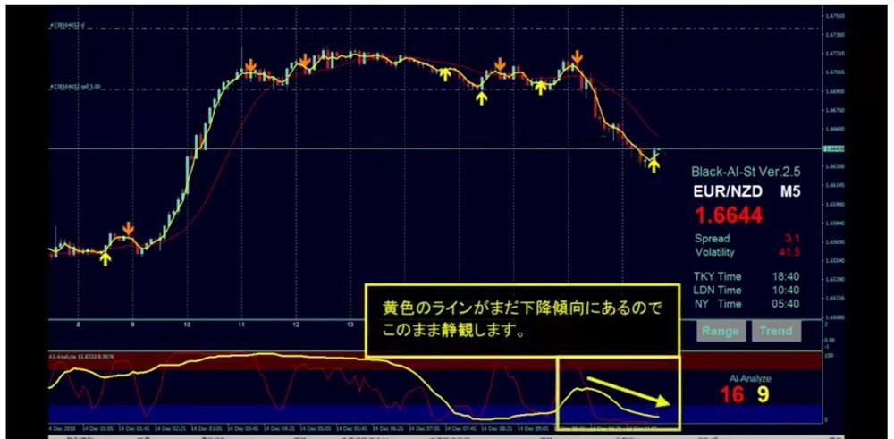 ブラックAIストラテジーFX 最新トレード動画→74.8pipsの利益(自動決済)