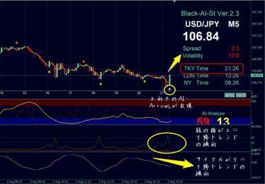 ブラックストラテジーFX:ドル円チャート画像その1(8/2)