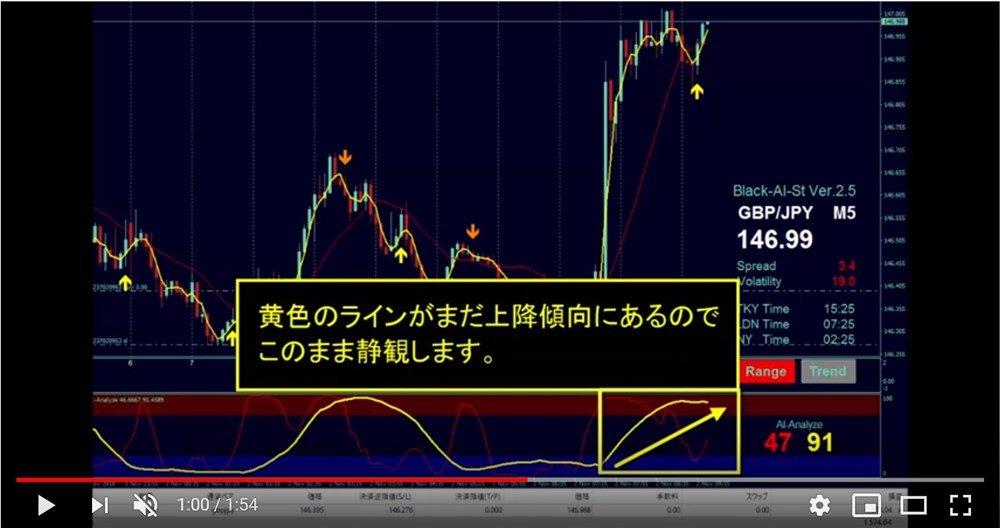 ブラックAIストラテジーFX 最新トレード動画で自動決済→+70.9pips