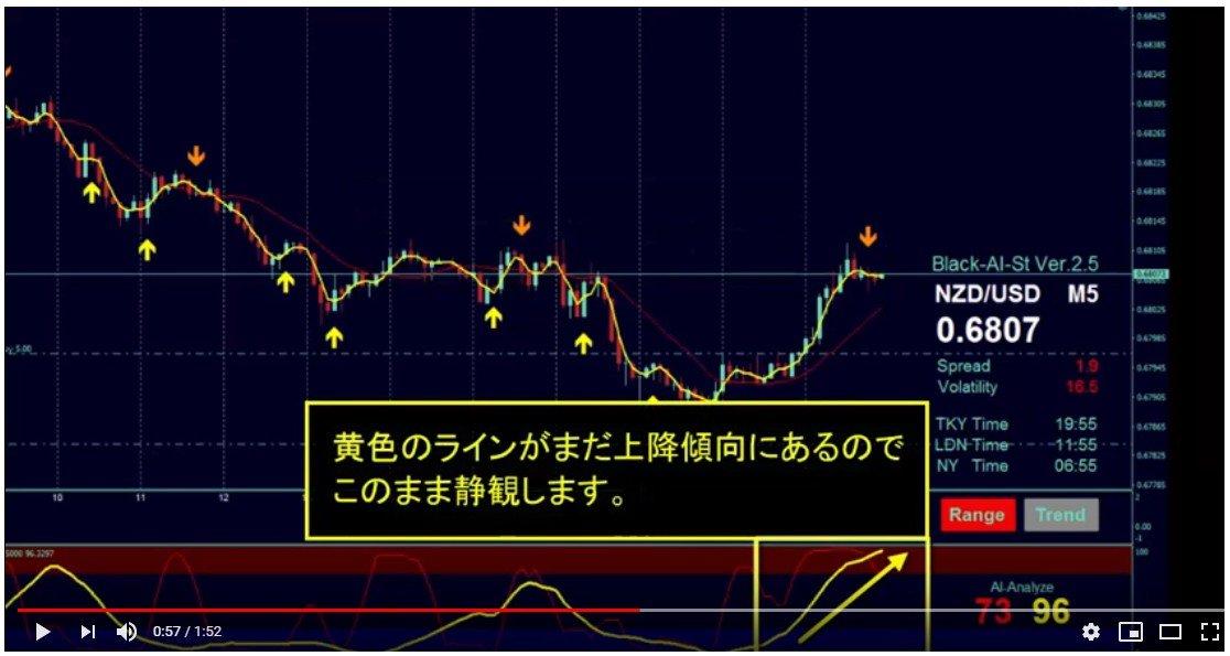 ブラックAIストラテジーFX 最新トレード動画で自動決済→+17.4pips