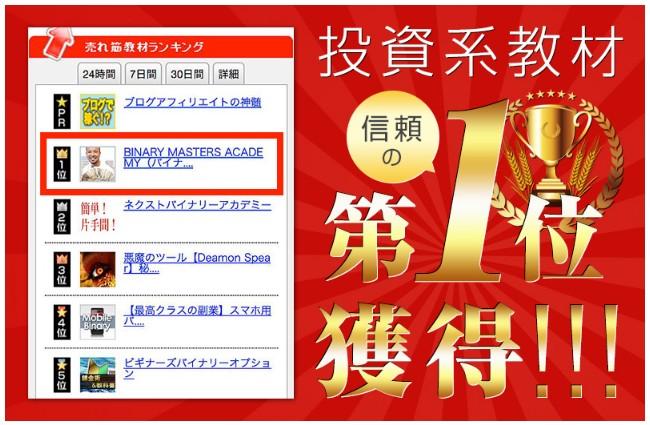 バイナリーマスターズアカデミー・・2つ星【検証とレビュー】
