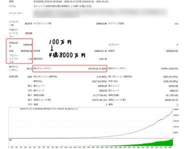 ブレイク-ランダムウォークEA:ポンドドルのバックテスト結果