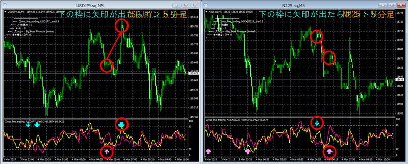 chart-data-1