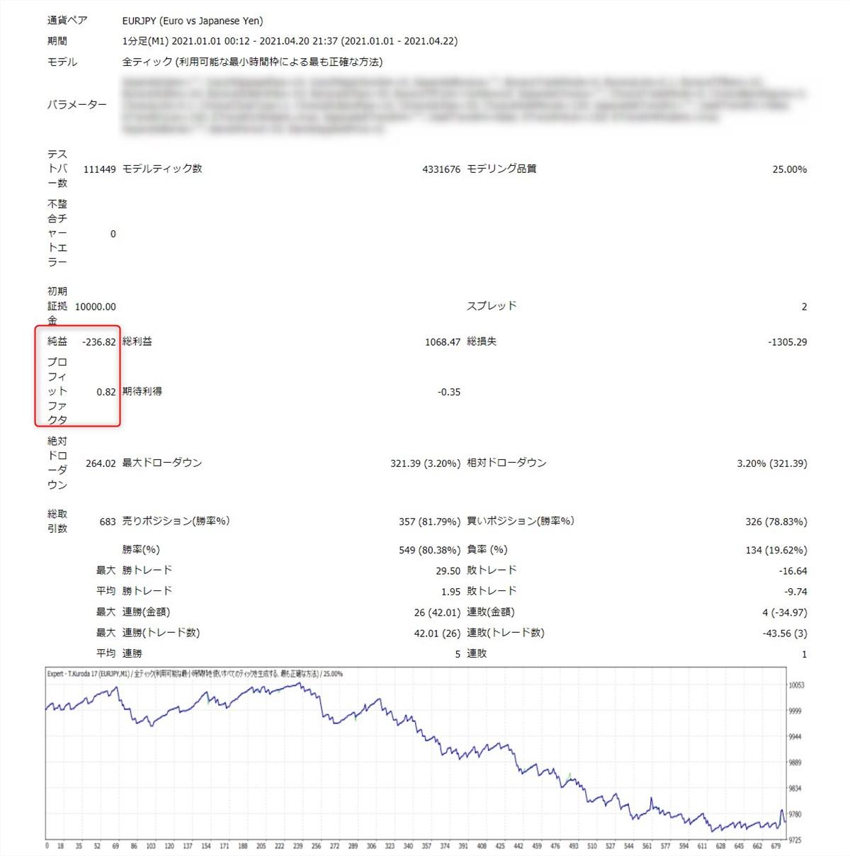 超秒速スキャルEA:EURJPY(1分足)バックテスト結果