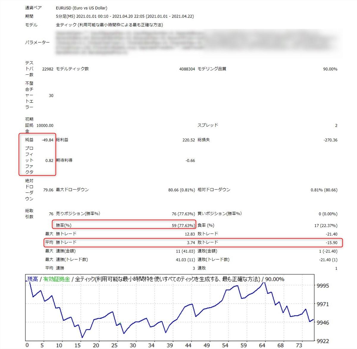 超秒速スキャルEA:EURUSD(5分足+α)バックテスト結果