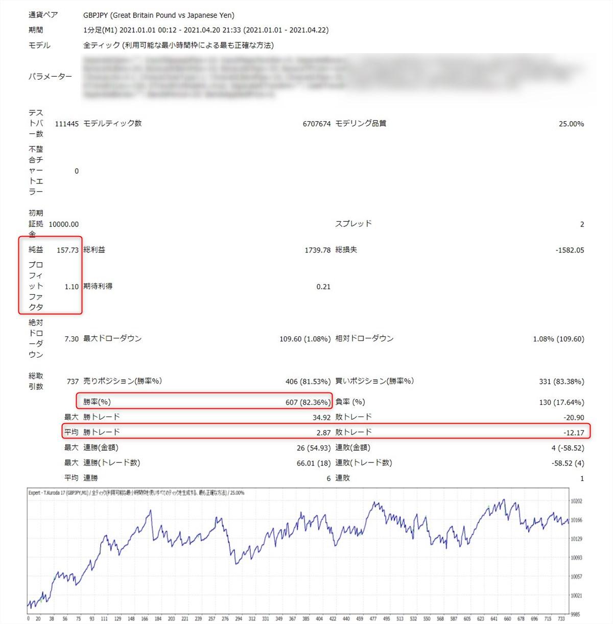 超秒速スキャルEA:GBPJPY(1分足)バックテスト結果