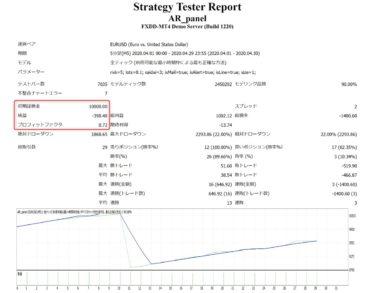 マスターピースFX、コンプリートワンEA、タイムソシューションEAの実績比較