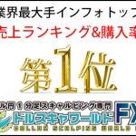 【不信?】ドルスキャワールドFXの販売会社「金馬新聞」はギャンブル会社