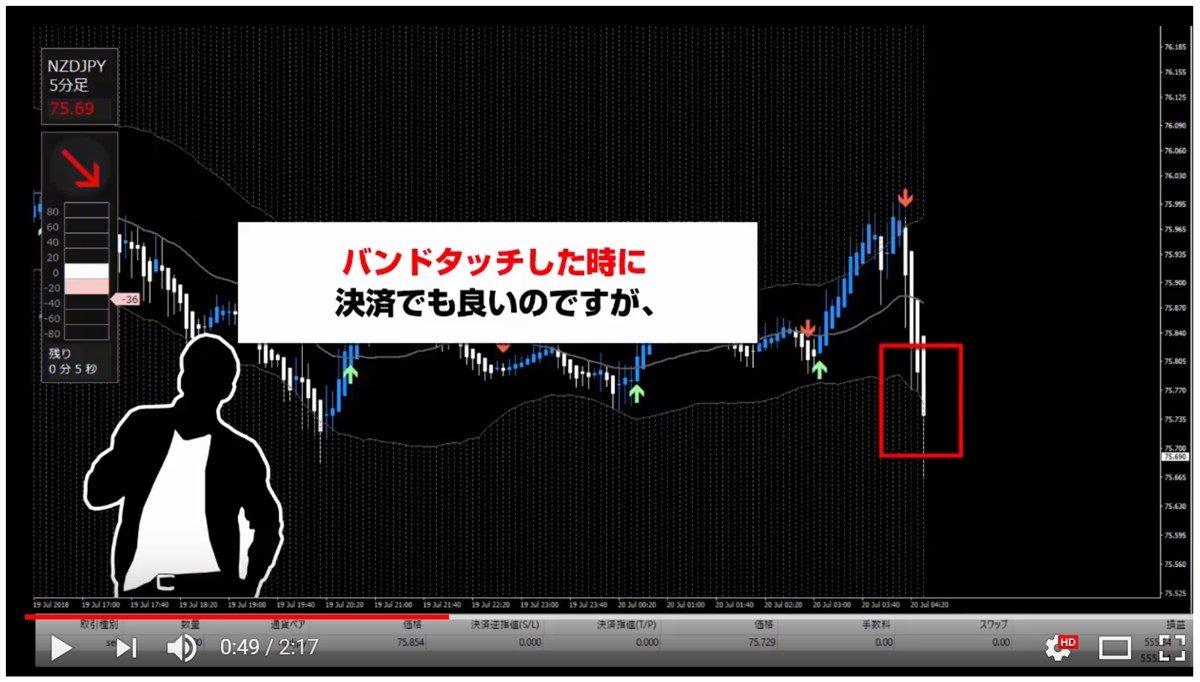 ドラゴンストラテジーFX 最新トレード動画と期間限定特典紹介