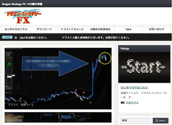 ドラゴンストラテジーFX 会員サイト