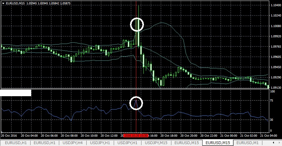 eurusd15-binary2-mask