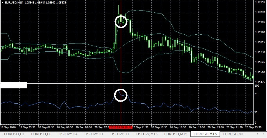 eurusd15-binary3-mask