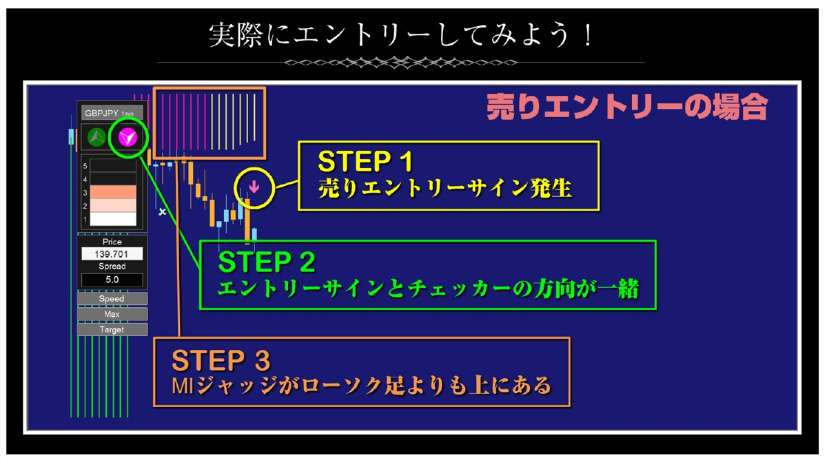 エキスパート・MI・ストラテジーFX:実際のエントリー工程