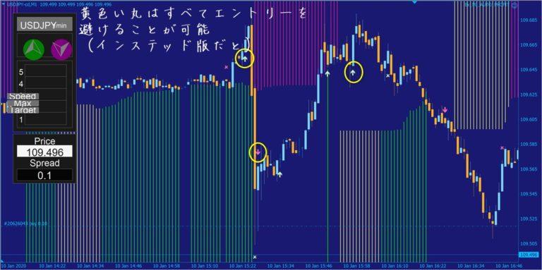 エキスパート・MI・ストラテジーFX(エキストFX):ドル円(1月10日)
