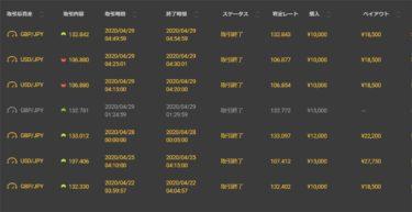 【ユーザーの勝率86% +43,950円】福猫バイナリーの裁量と無裁量 検証結果