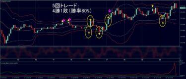 【勝率77.8% etc】福猫バイナリー トレード結果(7/22)