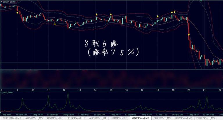 福猫バイナリーツール:ポンド円(9/17)