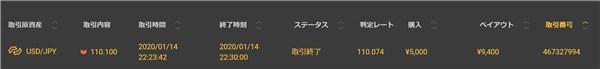 福猫バイナリー:ドル円トレード