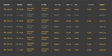 【勝率75%】福猫バイナリー+ トレード結果(3/5)