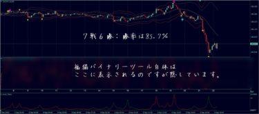 【勝率85.7%】福猫バイナリーツール 次バージョンの検証結果(9/8)