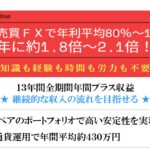 """<span class=""""title"""">「FX income flow」の成績やポイントを検証中</span>"""
