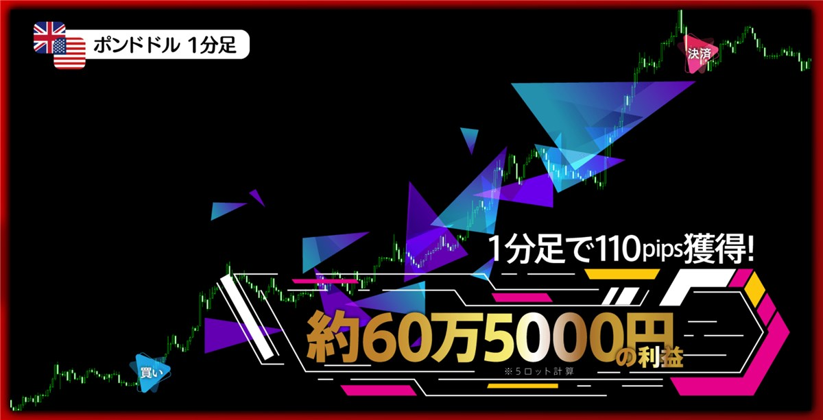FX-Katsu 億トレーダー・養成アカデミー:ハイスピードスキャルのトレード結果