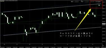 FX極で見たドル円1時間足チャート(9/19)