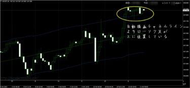 FX極:ドル円(10/11)