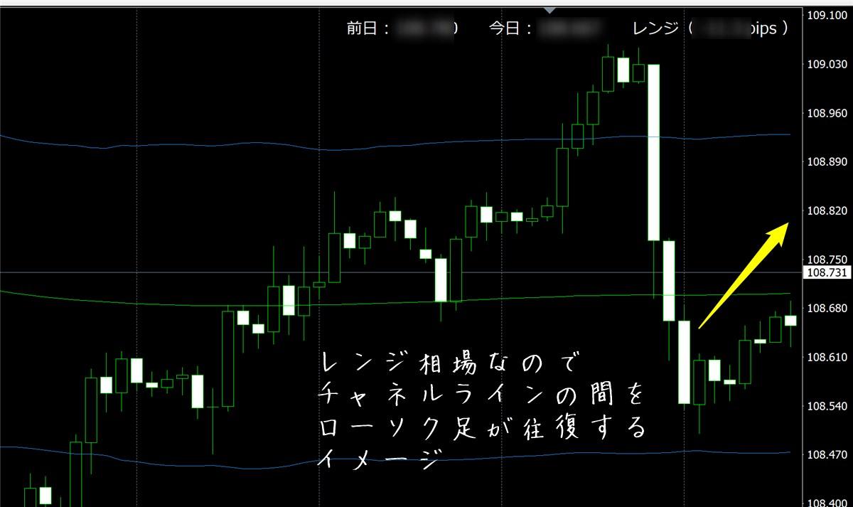 FX極:ドル円(11/19)
