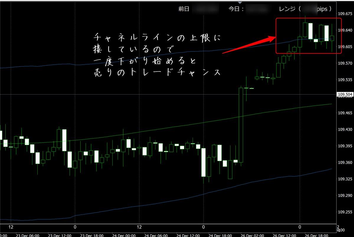 FX極:ドル円(12/27)