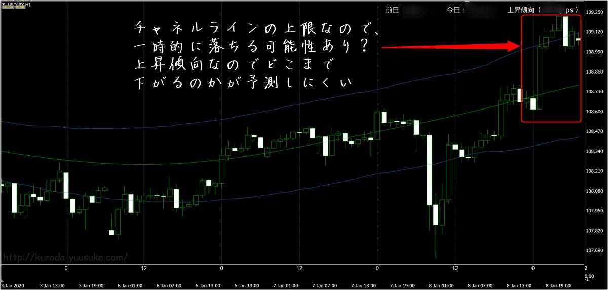 FX極:ドル円(1/9)