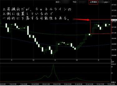 FX極の検証(7/14)と、同じ日のゴールドスキャルFXのトレード検証