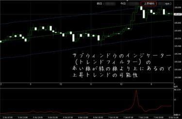 FX極:ドル円1時間足(10/8)