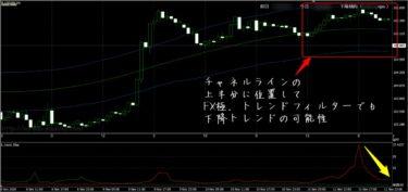 FX極の検証(11/16)と、同じ日のトワイライトゾーンFXのトレード検証