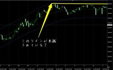 FX極(岡安盛男さん)の検証(10/24)+その時の億スキャFX、不動式FXのトレード結果