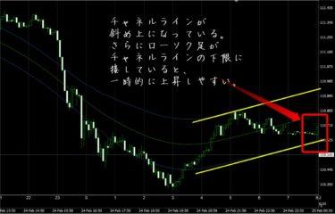 FX極:ドル円5分足(2/25)