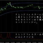 FX極の検証(8/3)と、同じ日のゴールドスキャルFXのトレード検証